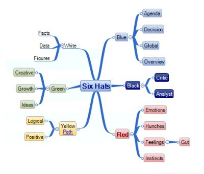 taxonomy-tree