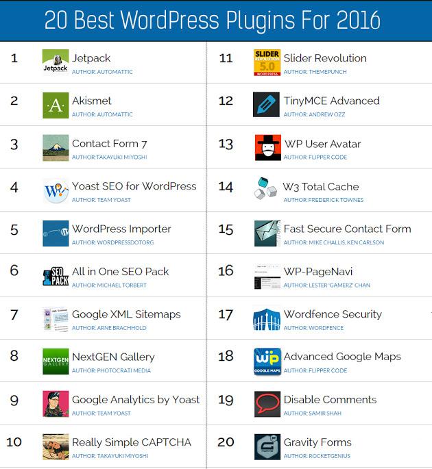20 best plugins 2016