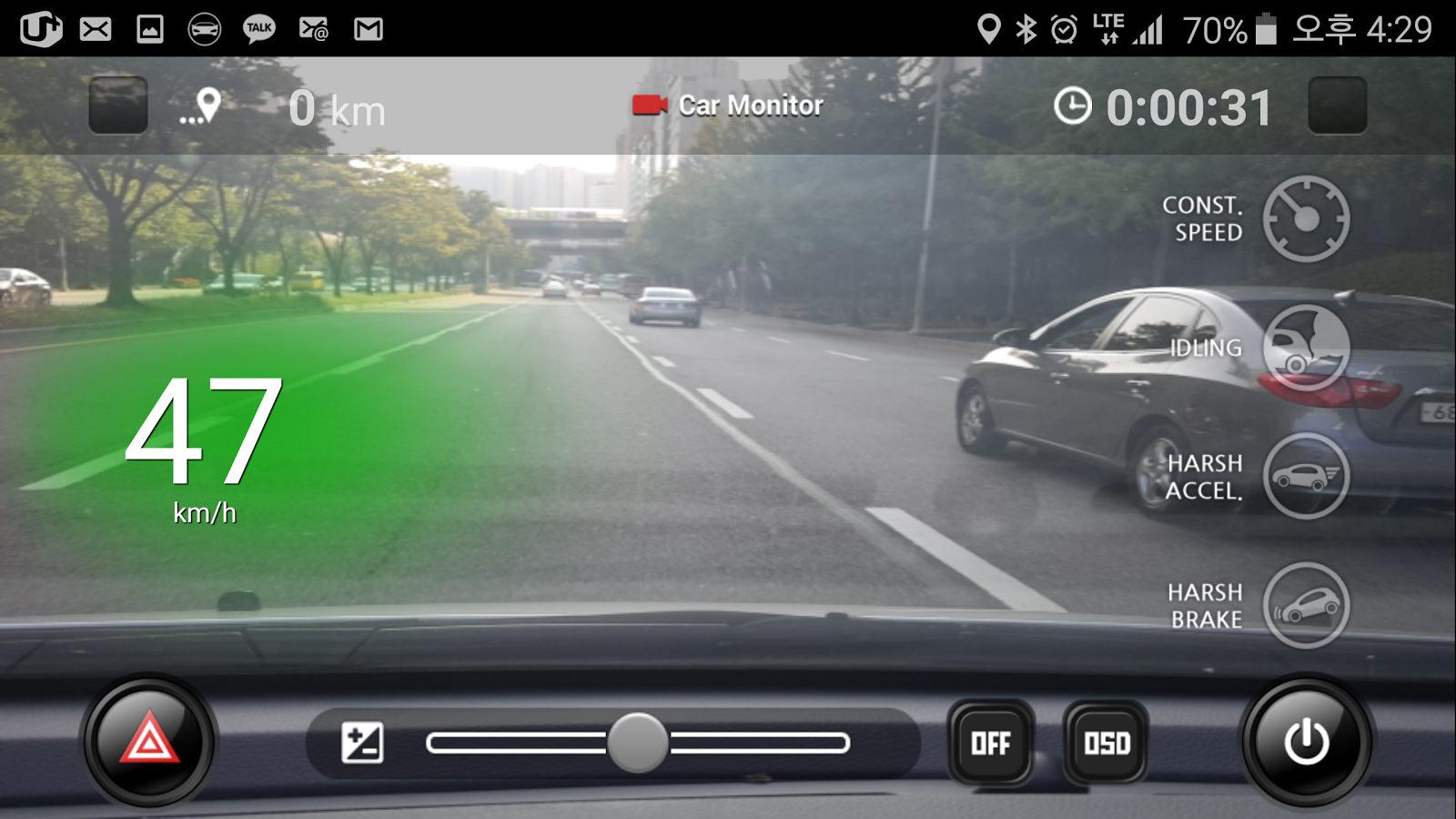 Collision detection Dash Cameras post thumbnail image