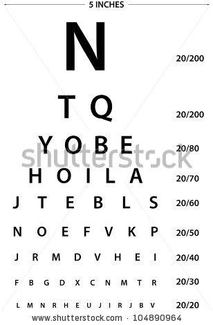Improve Sight and Vision methods post thumbnail image