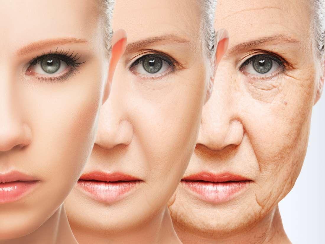 Aging / Anti aging post thumbnail image